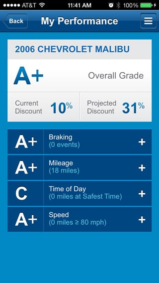 Allstate Drive Wise I Tried It For 3 Months And Here Is
